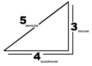 345-Narzedzia poznania